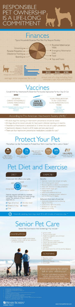 Henry_Schein_Responsible_Pet_Owners-page-001