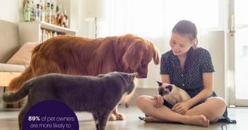 habri pet owners survey